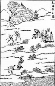Der Gebrauch des Feng Shui Kompasses in der Ch'ing Dynastie. aus Chinesische Geomantie von Stephen Skinner S. 44 Abb. 2.